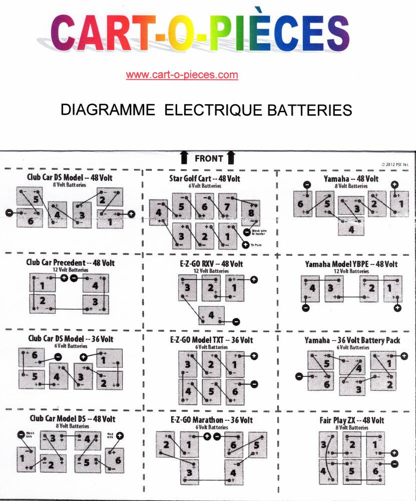 golf cart diagram with Cart O Pieces on 5p l Ford Replacing The Batteries Operated furthermore Watch as well 1612 additionally 95 furthermore NEW STARTER GENERATOR CLUB CAR EZ GO GOLF CART 120952288195.