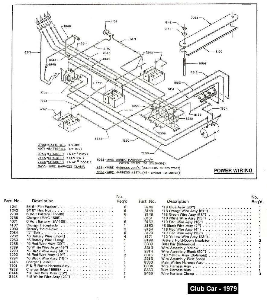 108472 Ezgo Model 830 3 Wheel Cart New Me Too Slow additionally 48 Volt Battery Bank Wiring Diagrams likewise 20 G Yamaha Golf Cart Wiring Diagrams Schematics Wiring Diagrams together with 1996 Ezgo Controller Wiring Diagram together with Gallery. on pargo golf cart wiring diagram