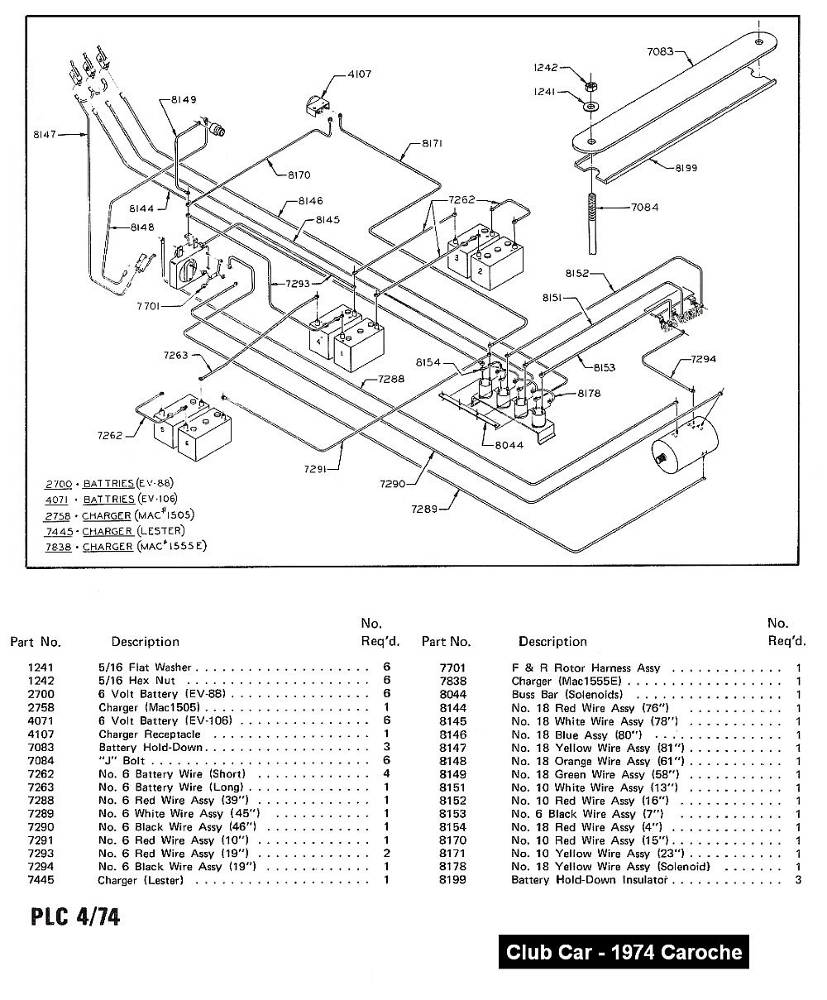1993 Ezgo Medalist Wiring Diagram Search For Diagrams 1992 Marathon Nouvelle Page 1989 Golf Cart Battery