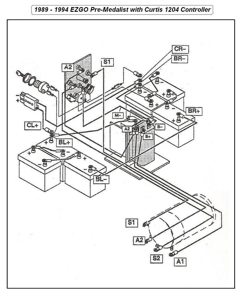 Ez Go Ws on Hyundai Golf Cart Wiring Diagram