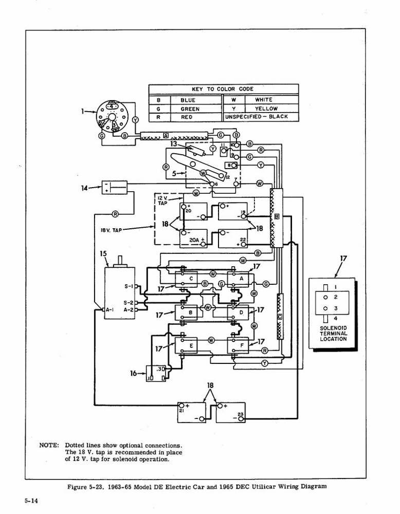 371378585445 as well Go E Z Go Wiring Diagrams Ez Go furthermore Ez Wiring Harness Instructions Manual as well Night Light Wiring Diagram furthermore Basic Hot Rod Wiring. on ezwiring