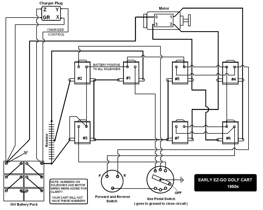 1975 ezgo gas wiring diagram get free image about wiring Ezgo Gas Wiring  Diagram